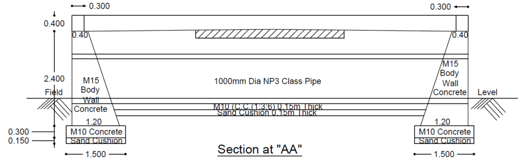 Pipe Culvert Section